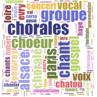 Illustration Chorales