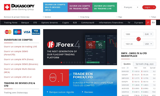 Dukascopy europe forex