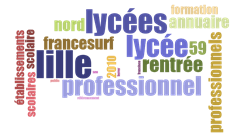 http://www.francesurf.net/images/illustrations/lycees/cloud-lycee-professionnel-francisco-ferrer-lille-59-small.png